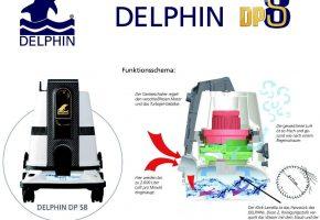 DELPHIN Luft und Raumreinigungssystem